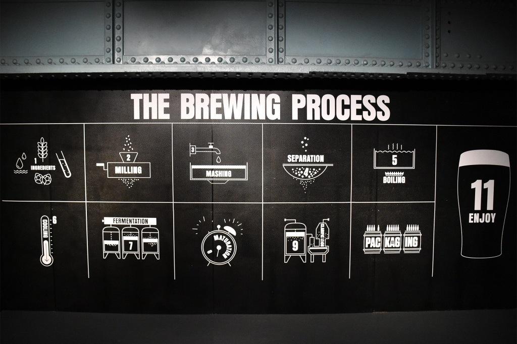 Guinnessin tuotantoprosessi