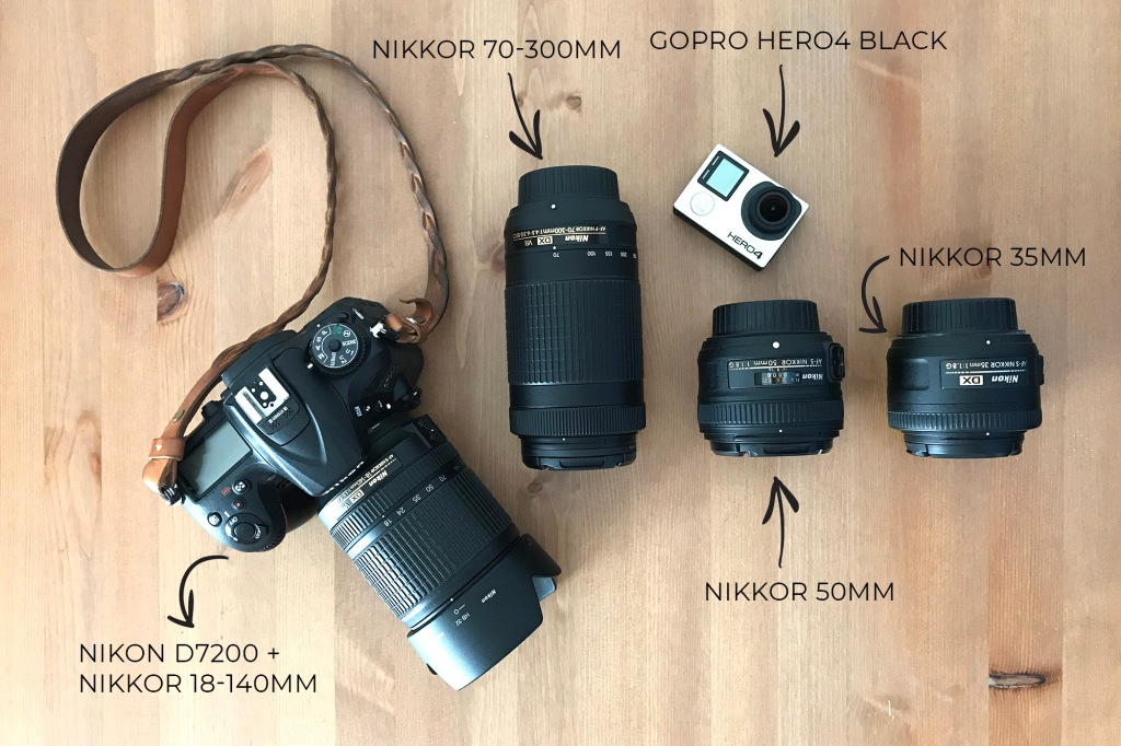 Kamerakalusto