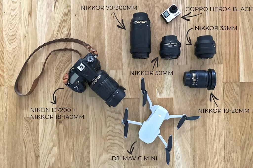 Ajatusmatkalla kamerakalusto